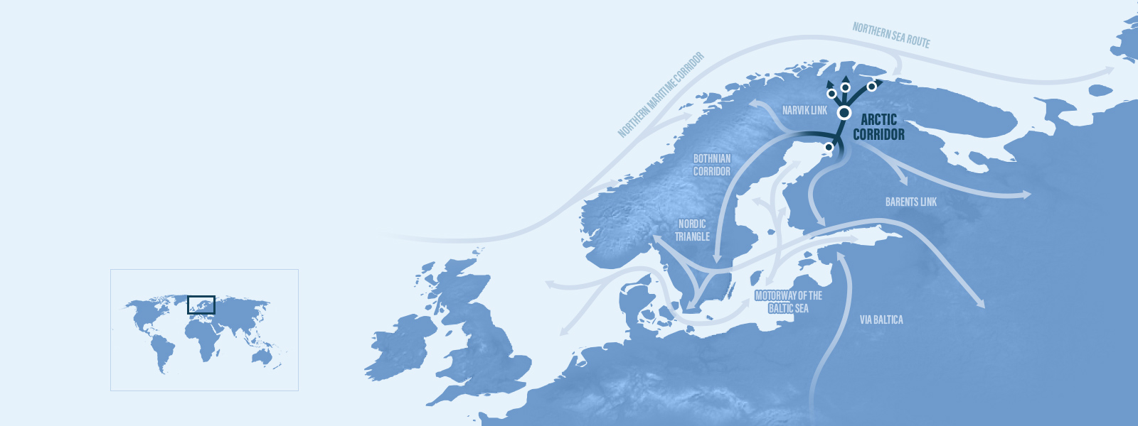 Arctic Corridor